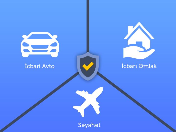 Insure.az - самый посещаемый онлайн портал страхования в Азербайджане – ФОТО