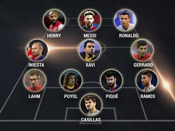 UEFA 21-ci əsrin rəmzi komandasını elan edib