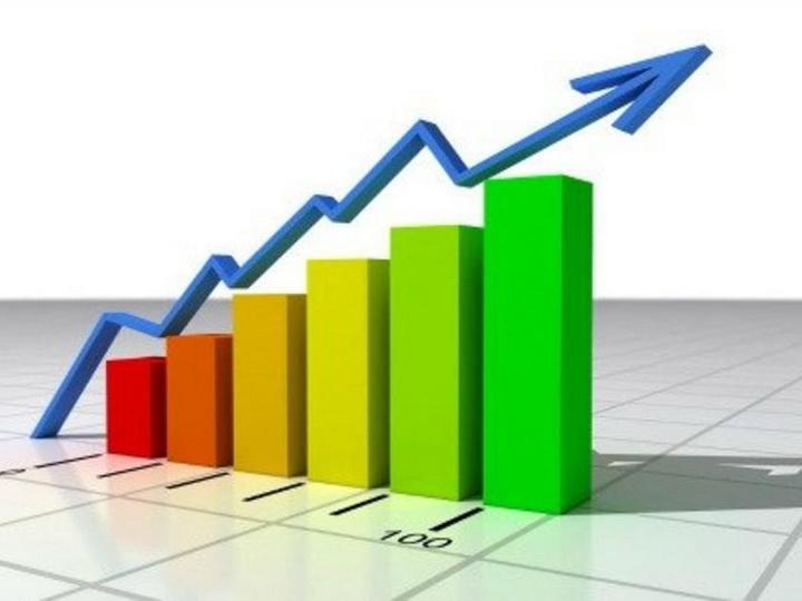 ВВП Азербайджана вырос на 1,3%