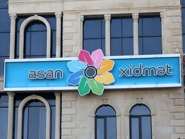 В Совете по правам человека ООН принята резолюция о поощрении опыта ASAN xidmət