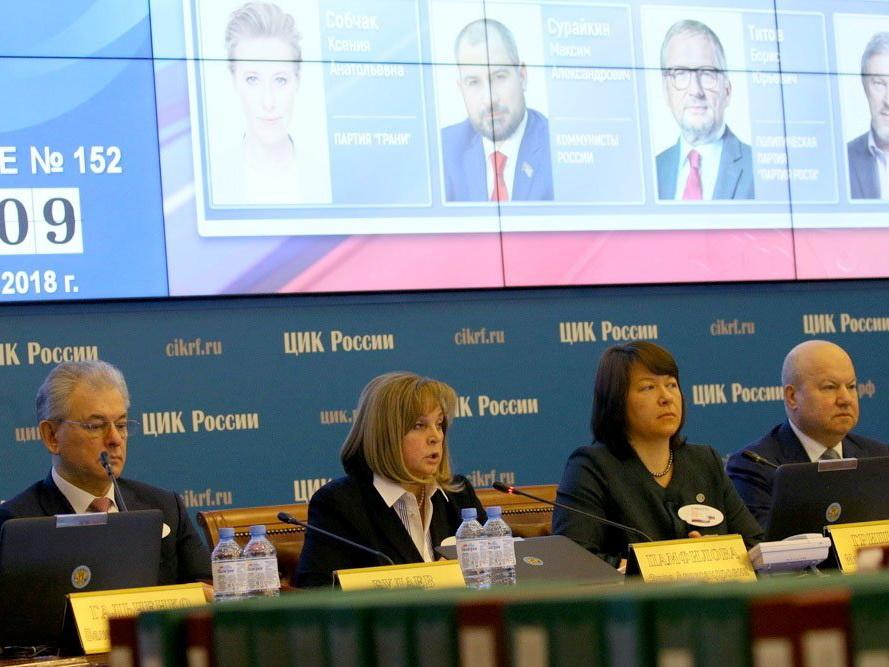 ЦИК подвел официальные итоги выборов президента России