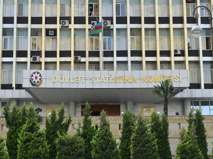 Население Азербайджана увеличило расходы на покупку потребительских товаров