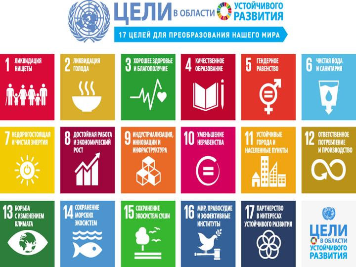 В Азербайджане занялись эко-образованием: Шаг в достижении Целей устойчивого развития – ВИДЕО