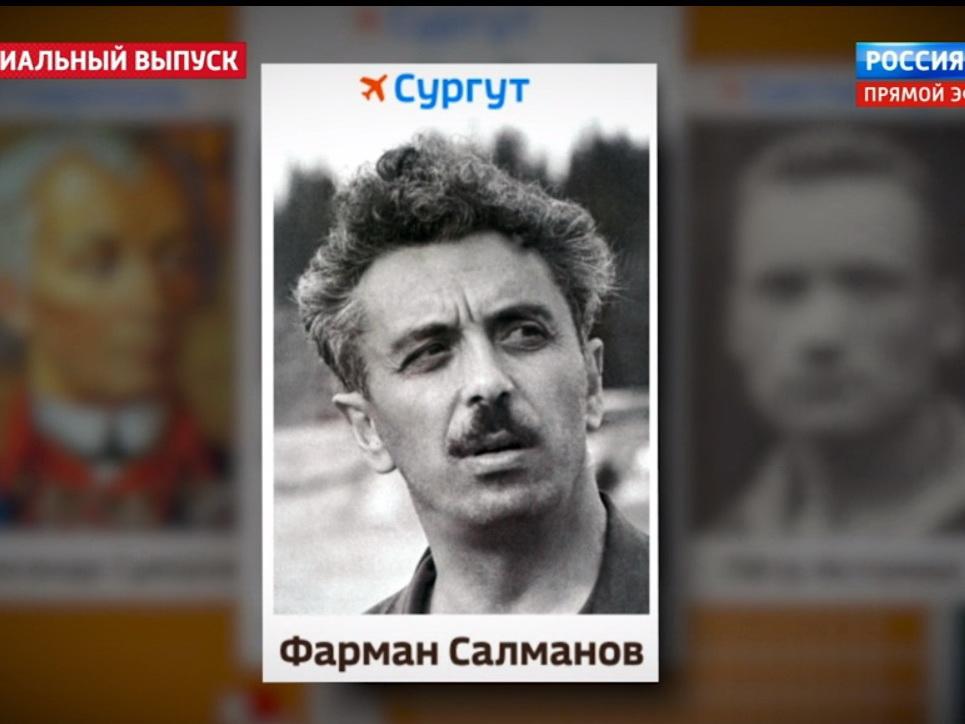 Голосование завершилось: имя Фармана Салманова лидирует в двух городах России
