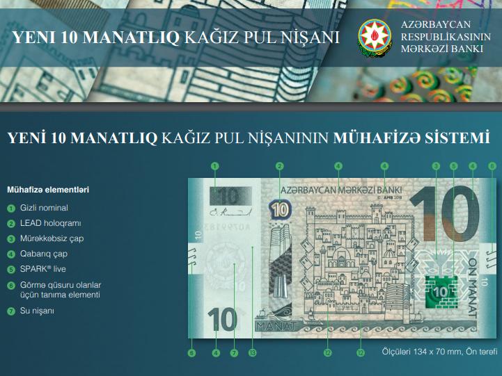В Азербайджане обновилась 10-манатная банкнота