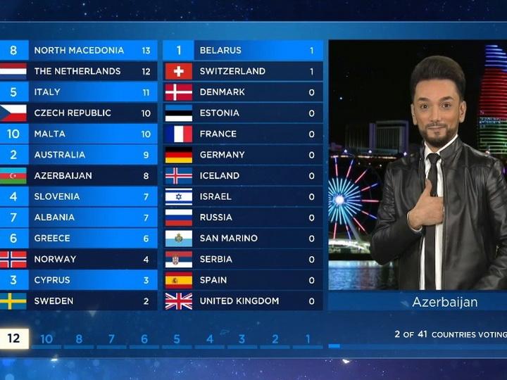 Фаик Агаев озвучил результаты голосования Азербайджана на «Евровидении-2019» на французском языке - ВИДЕО