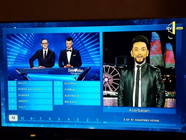 Как и за кого проголосовало профессиональное жюри Азербайджана на конкурсе «Евровидение-2019»? – ФОТО