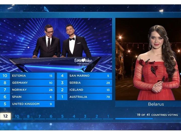 Почему Беларусь в финале «Евровидения-2019» не дала ни одного балла Азербайджану? - ФОТО - ВИДЕО