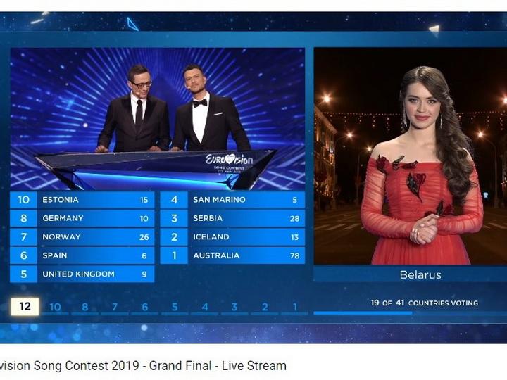 Организаторы «Евровидения-2019» объяснили ситуацию с Беларусью, не проголосовавшей в финале за Азербайджан - ФОТО - ВИДЕО