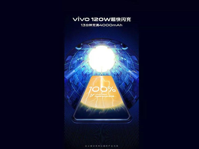 Smartfonlar üçün sürətli enerjidoldurma texnologiyası təqdim edilib