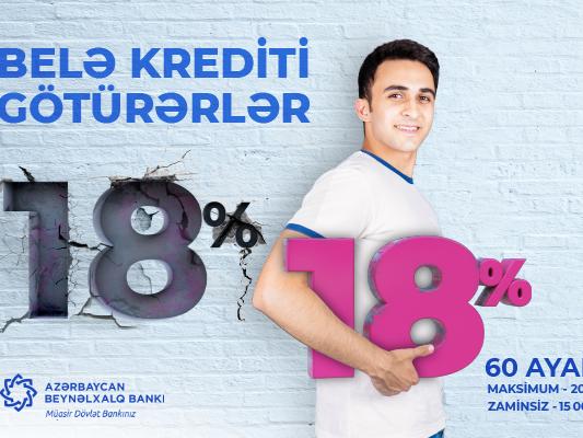 Специальные скидки по кредитам Международного Банка Азербайджана