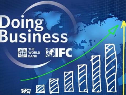 Азербайджан занял 34-е место в рейтинге Doing Business