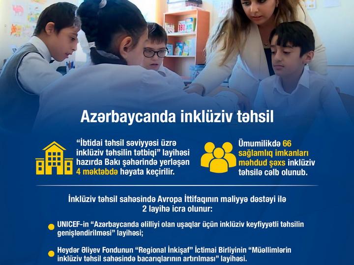 Минобразования и ЮНИСЕФ осуществляют совместные проекты в рамках инклюзивного образования