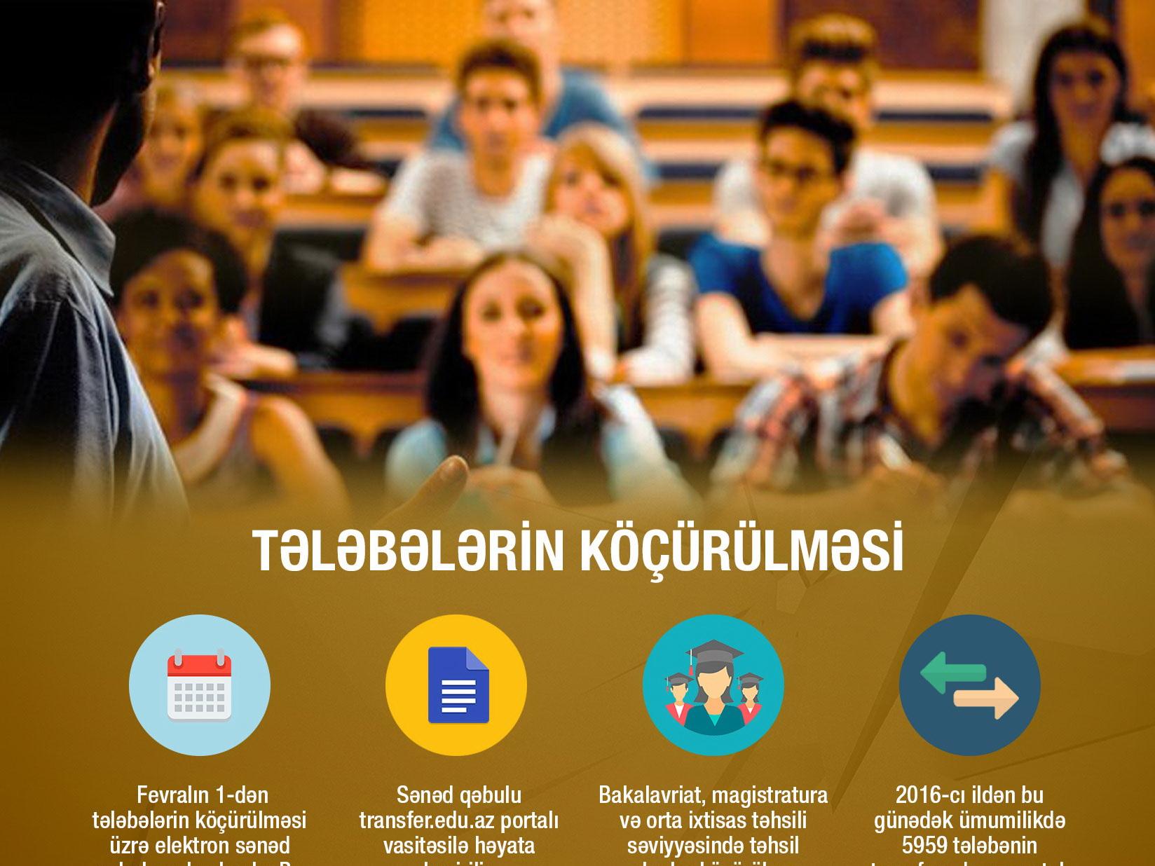 В Азербайджане начинается перевод студентов - ФОТО - ВИДЕО