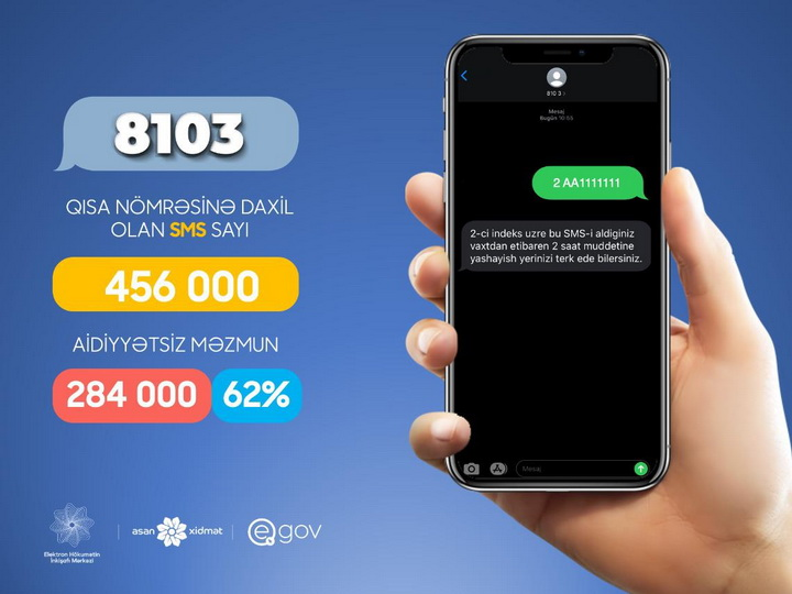 Граждане отправили около полмиллиона SMS для выхода из дома