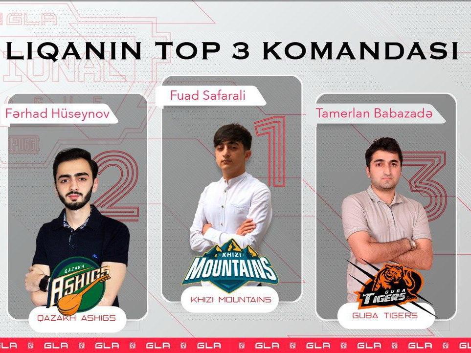 Стали известны итоги первого круга первой PUBG Mobile лиги Азербайджана
