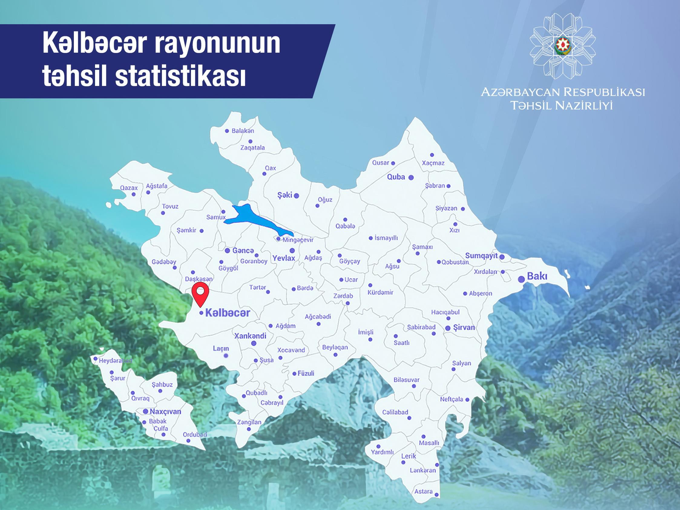 Минобразования АР представило статистику сферы образования Кяльбаджарского района – ФОТО