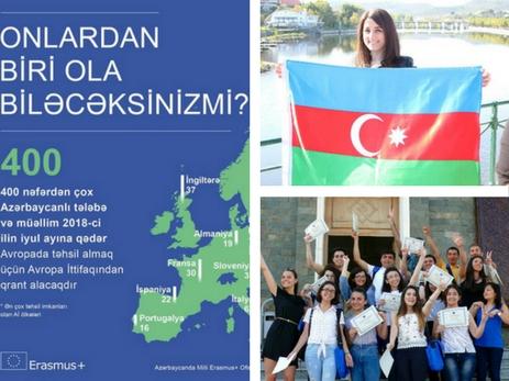 Образование молодежи – залог будущего: Евросоюз открывает для Азербайджана многочисленные возможности