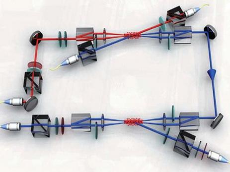 Ученые смогли переоборудовать обычные спутники всистемы квантовой связи
